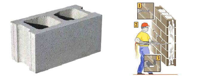 Concrete Block Insulation Perlite Perlite Insulation